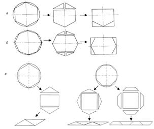 Многоугольный раскрой
